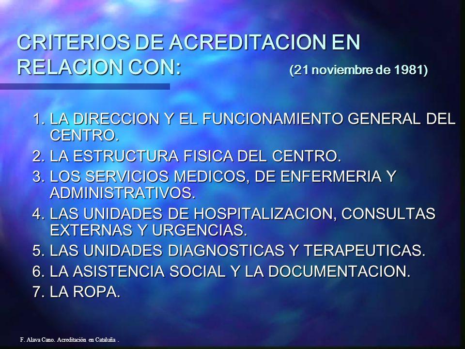 CRITERIOS DE ACREDITACION EN RELACION CON: (21 noviembre de 1981)