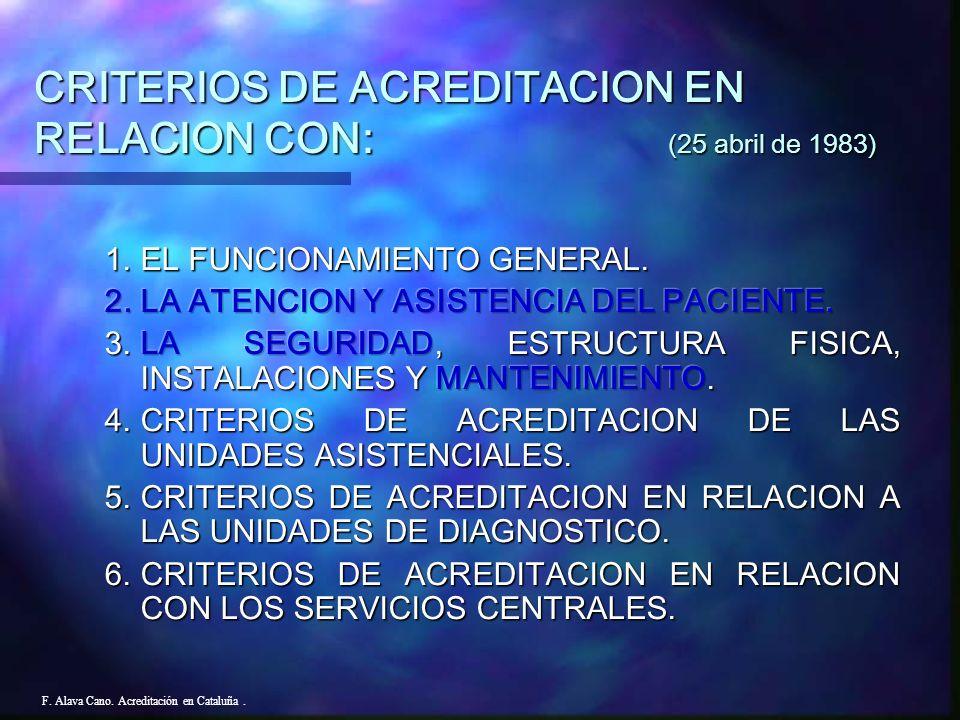 CRITERIOS DE ACREDITACION EN RELACION CON: (25 abril de 1983)