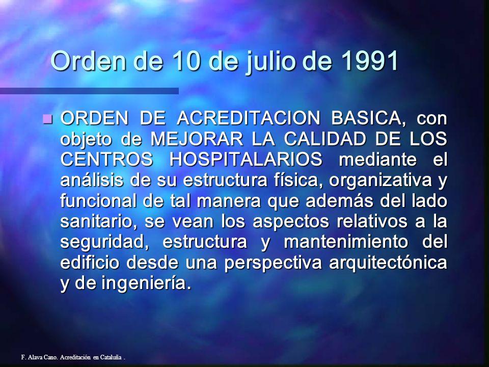 Orden de 10 de julio de 1991
