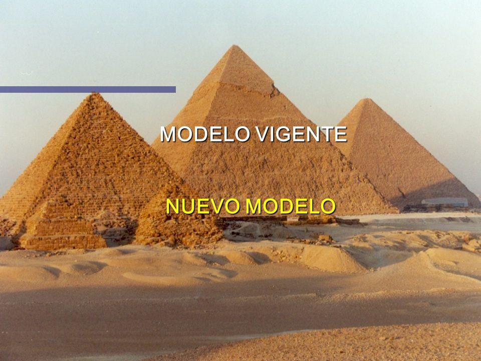 MODELO VIGENTE NUEVO MODELO