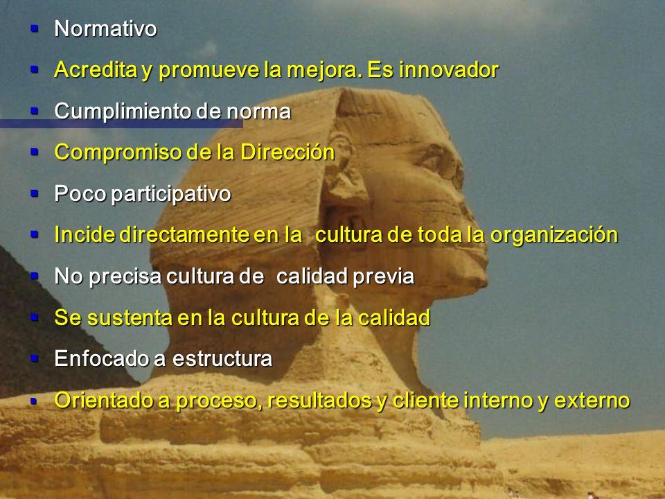 Normativo Acredita y promueve la mejora. Es innovador. Cumplimiento de norma. Compromiso de la Dirección.