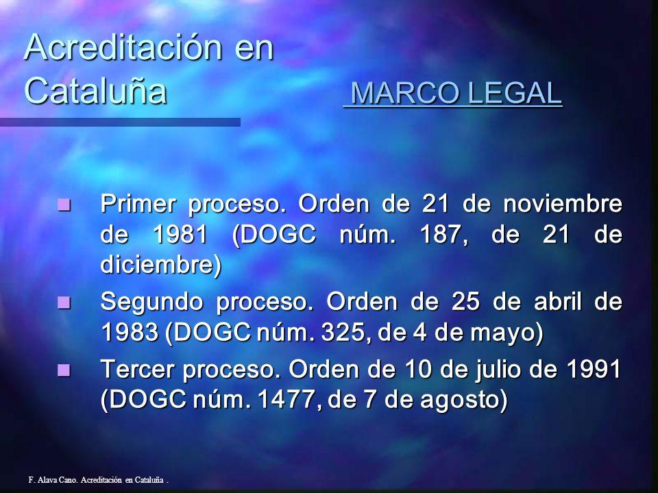 Acreditación en Cataluña MARCO LEGAL