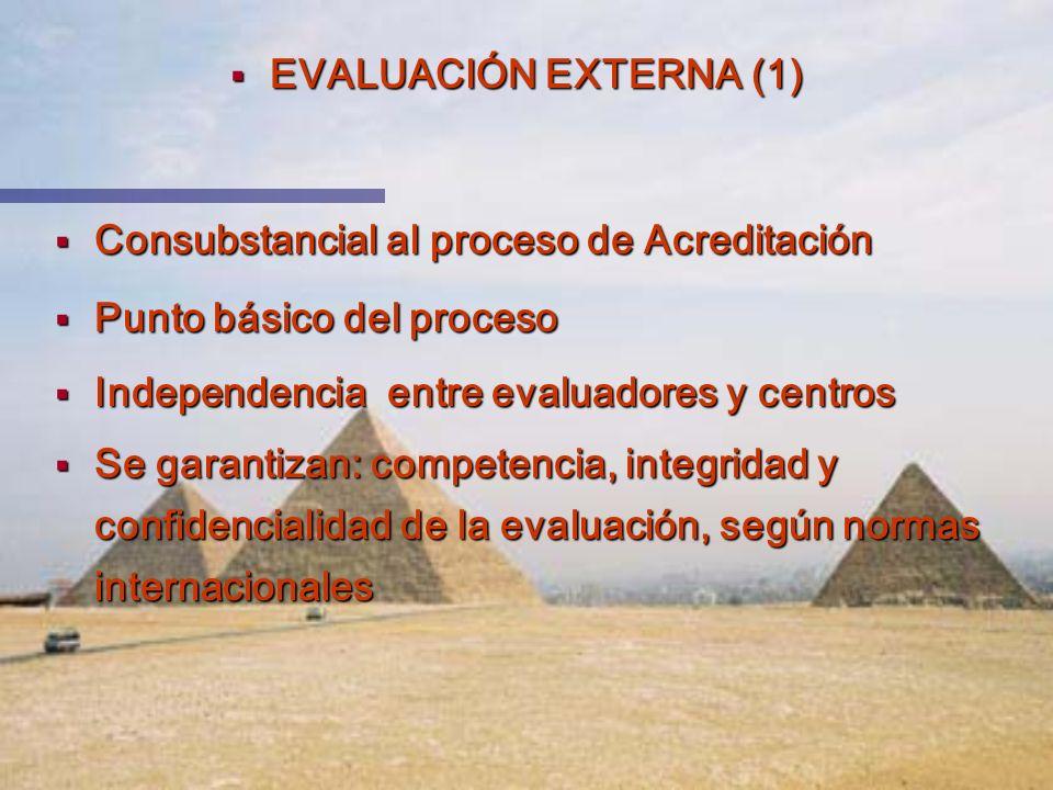 EVALUACIÓN EXTERNA (1) Consubstancial al proceso de Acreditación. Punto básico del proceso. Independencia entre evaluadores y centros.