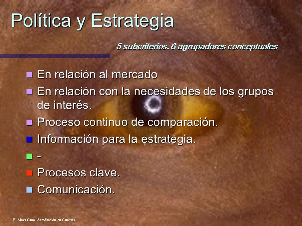 Política y Estrategia 5 subcriterios. 6 agrupadores conceptuales