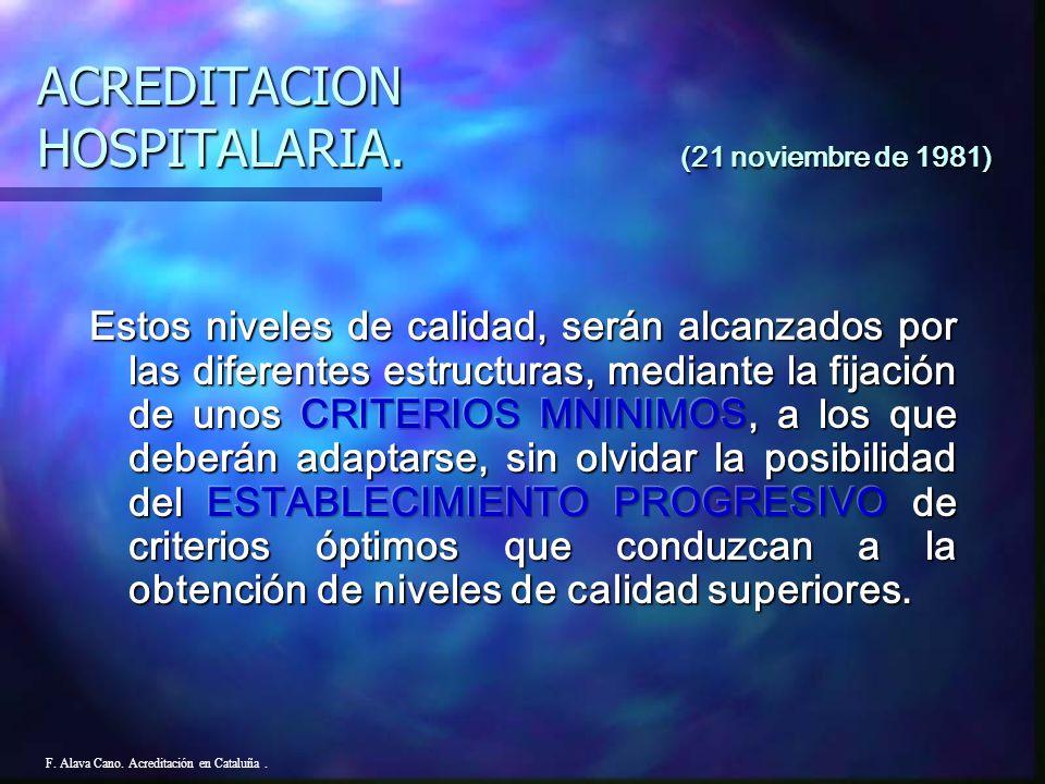 ACREDITACION HOSPITALARIA. (21 noviembre de 1981)