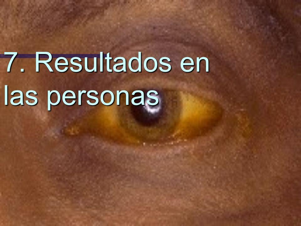 7. Resultados en las personas