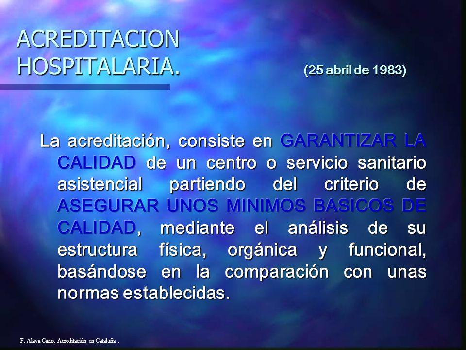 ACREDITACION HOSPITALARIA. (25 abril de 1983)