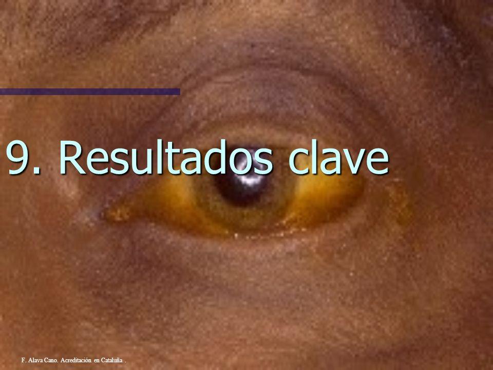 9. Resultados clave F. Alava Cano. Acreditación en Cataluña .