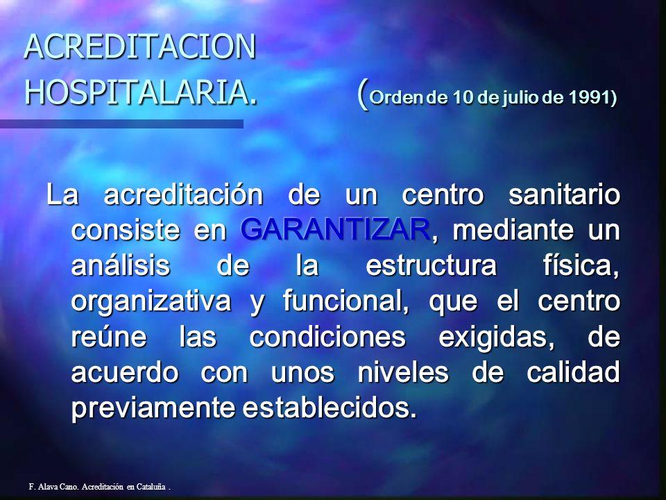 ACREDITACION HOSPITALARIA. (Orden de 10 de julio de 1991)