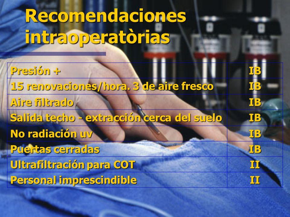 Recomendaciones intraoperatòrias