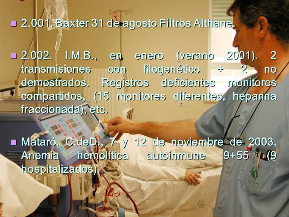 2.001. Baxter 31 de agosto Filtros Althane.