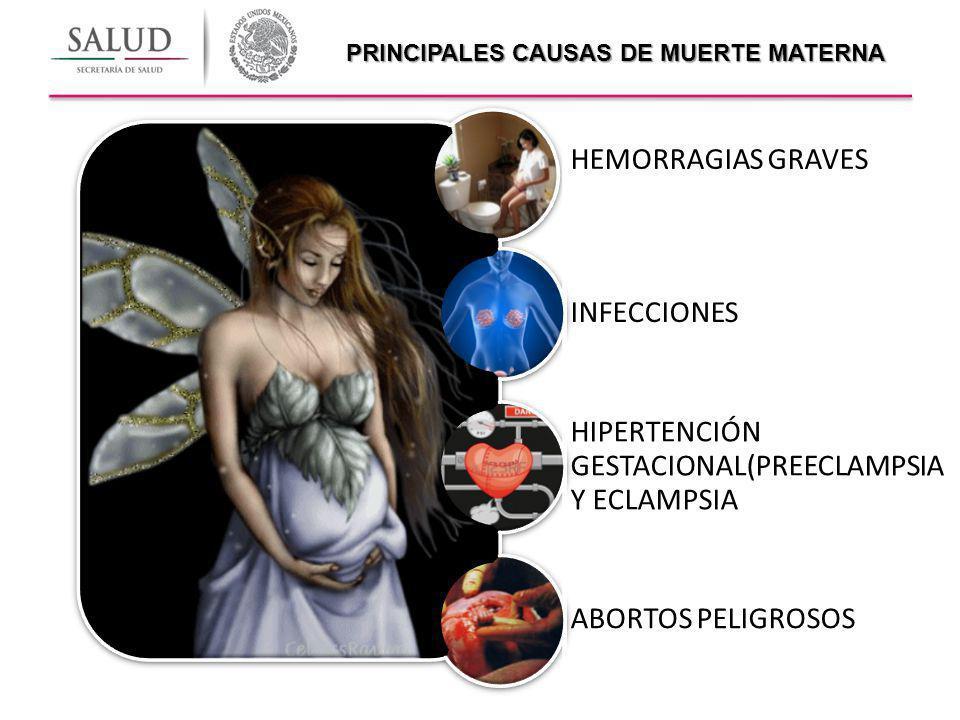 : HEMORRAGIAS GRAVES INFECCIONES