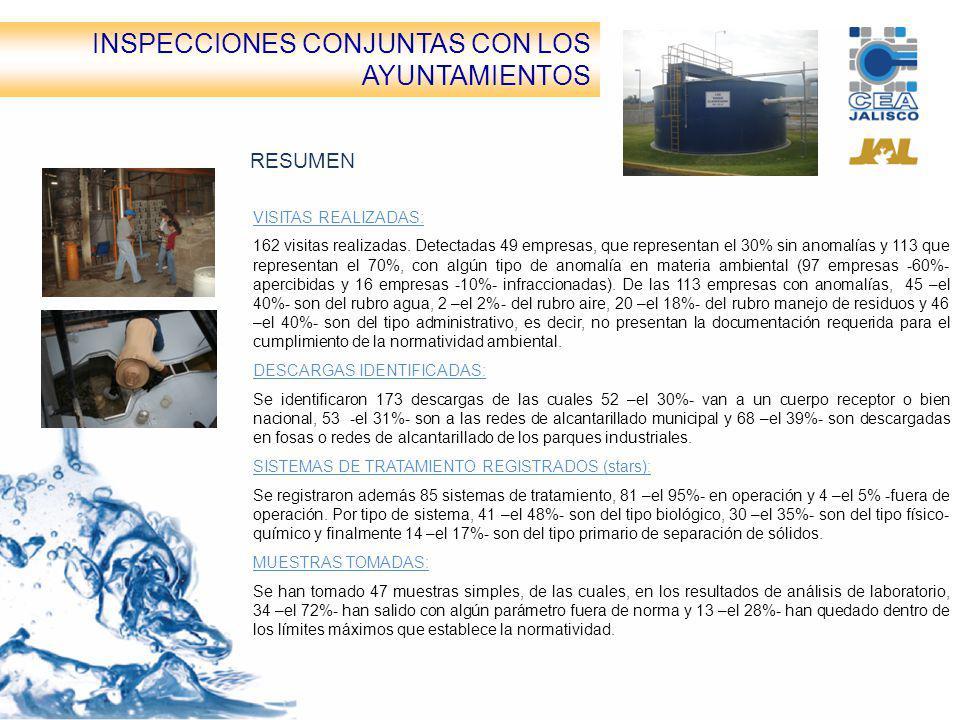 Inspecciones conjuntas CEA-Ayuntamientos