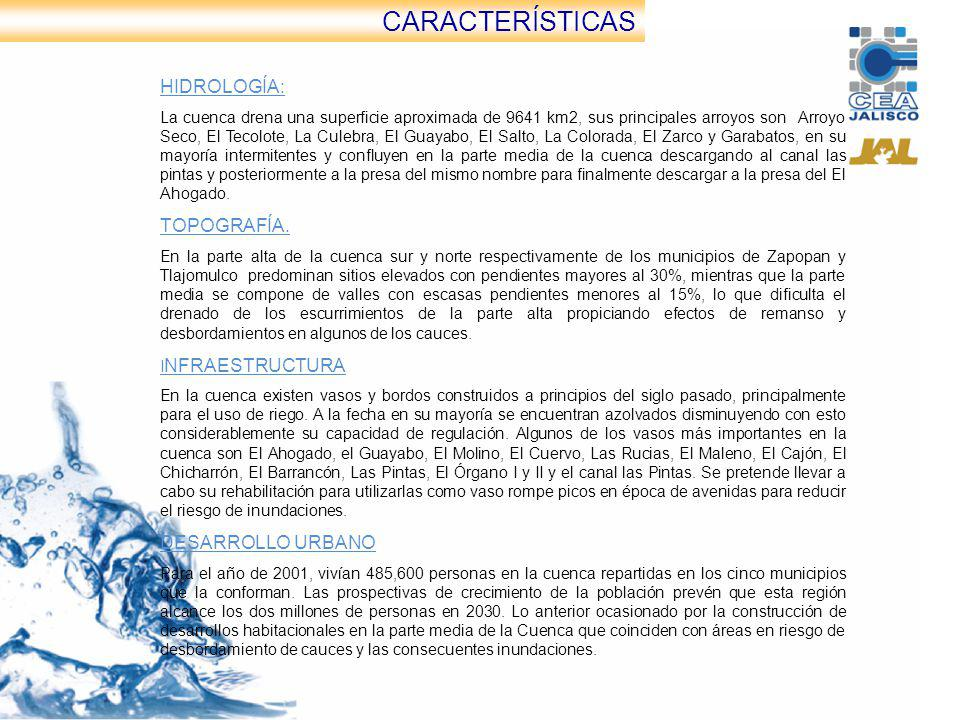 CARACTERÍSTICAS HIDROLOGÍA: TOPOGRAFÍA. DESARROLLO URBANO