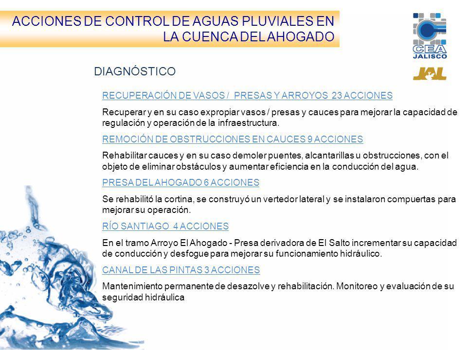 ACCIONES DE CONTROL DE AGUAS PLUVIALES EN LA CUENCA DEL AHOGADO