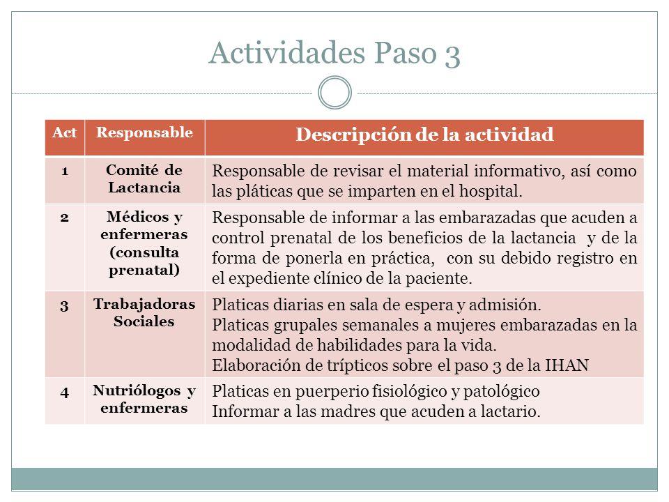 Actividades Paso 3 Descripción de la actividad