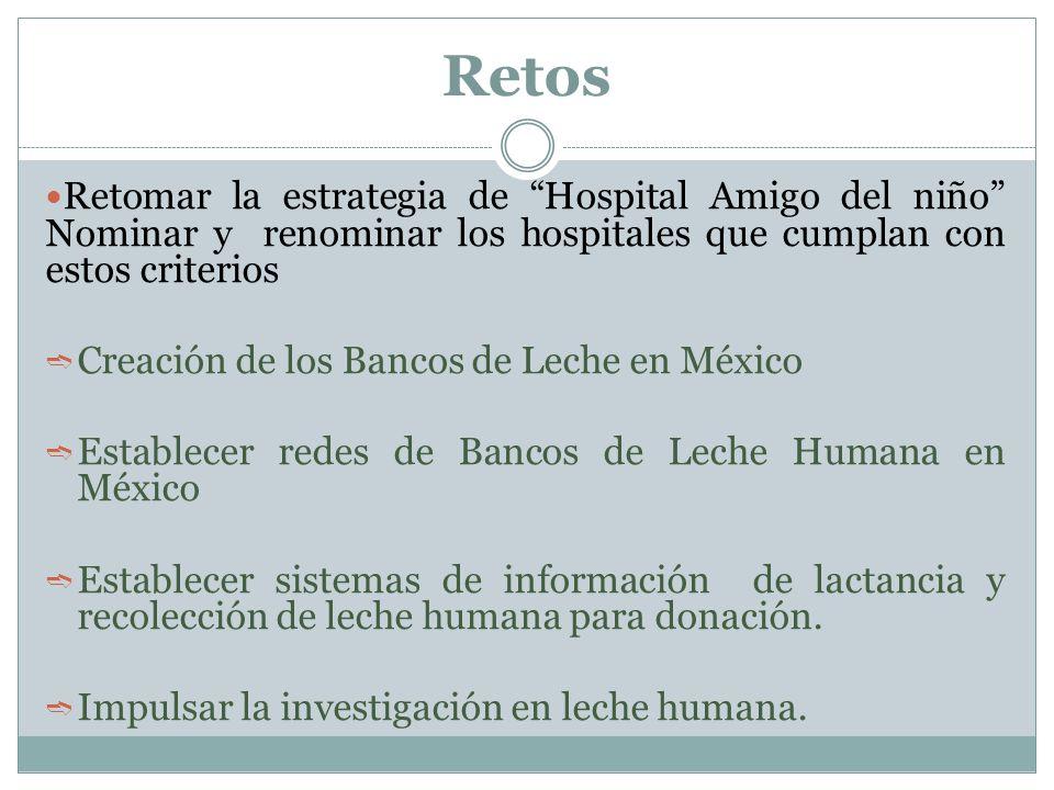Retos Retomar la estrategia de Hospital Amigo del niño Nominar y renominar los hospitales que cumplan con estos criterios.