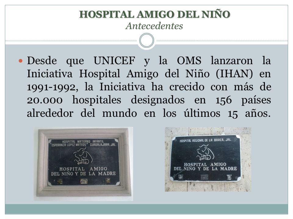 HOSPITAL AMIGO DEL NIÑO Antecedentes