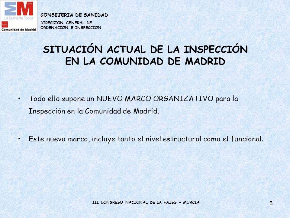 SITUACIÓN ACTUAL DE LA INSPECCIÓN EN LA COMUNIDAD DE MADRID