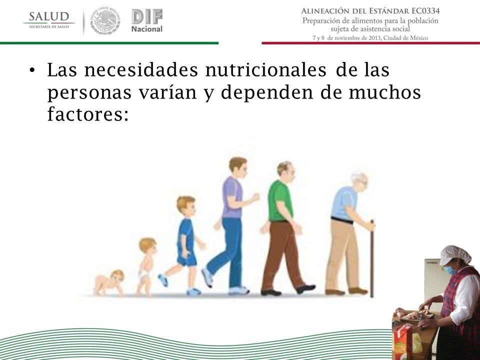 Las necesidades nutricionales de las personas varían y dependen de muchos factores: