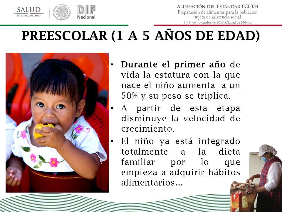 PREESCOLAR (1 A 5 AÑOS DE EDAD)