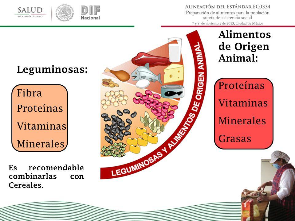 Alimentos de Origen Animal: