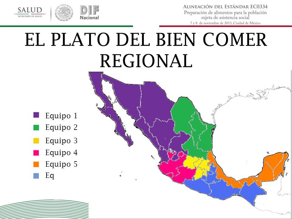 EL PLATO DEL BIEN COMER REGIONAL