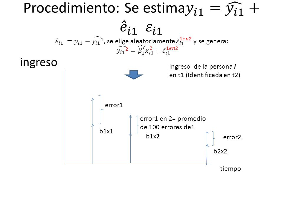 Procedimiento: Se estima 𝑦 𝑖1 = 𝑦 𝑖1 + 𝑒 𝑖1 𝜀 𝑖1 𝑒 𝑖1 = 𝑦 𝑖1 − 𝑦 𝑖1 1 , se elige aleatoriamente 𝜀 𝑖1 1𝑒𝑛2 y se genera: 𝑦 𝑖1 2 = 𝛽 1 ′ 𝑥 𝑖1 2 + 𝜀 𝑖1 1𝑒𝑛2