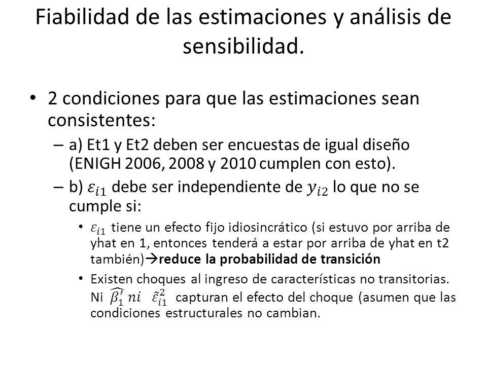 Fiabilidad de las estimaciones y análisis de sensibilidad.