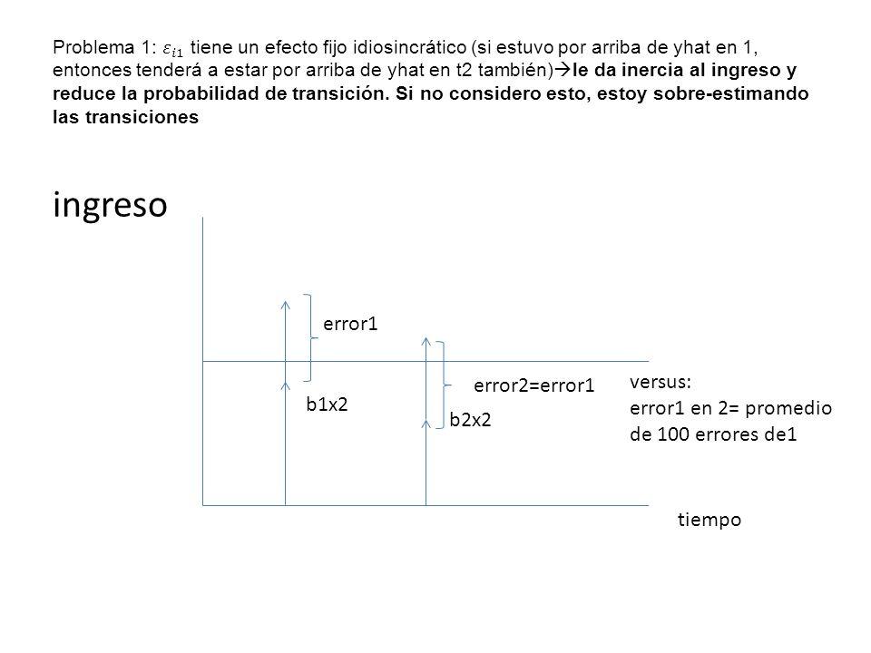 ingreso error1 versus: error2=error1 error1 en 2= promedio b1x2