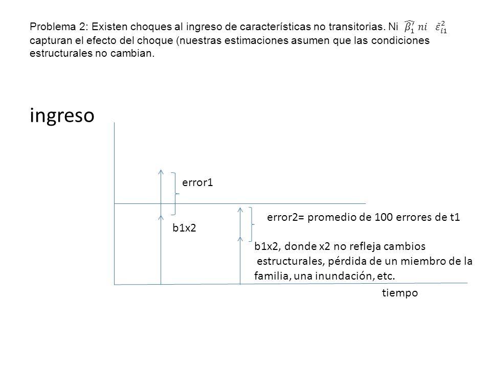 ingreso error1 error2= promedio de 100 errores de t1 b1x2