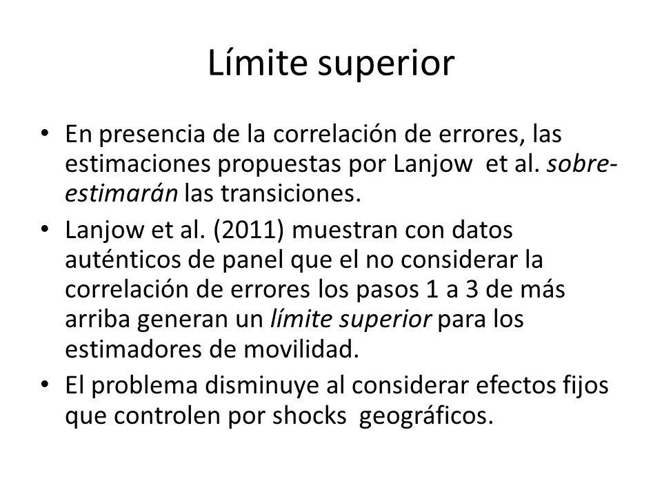Límite superior En presencia de la correlación de errores, las estimaciones propuestas por Lanjow et al. sobre-estimarán las transiciones.