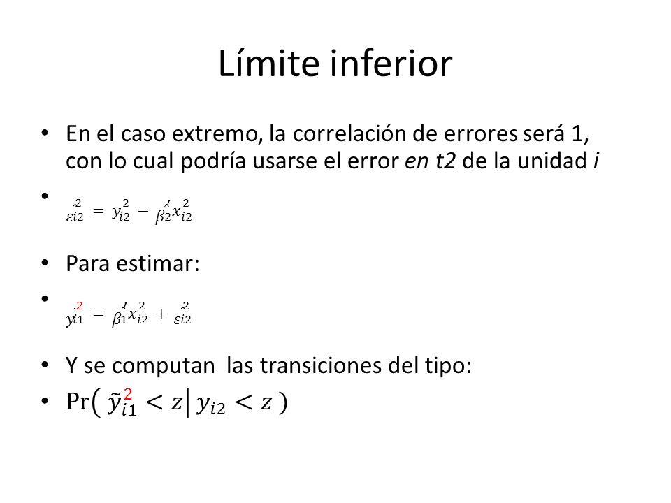 Límite inferior En el caso extremo, la correlación de errores será 1, con lo cual podría usarse el error en t2 de la unidad i.