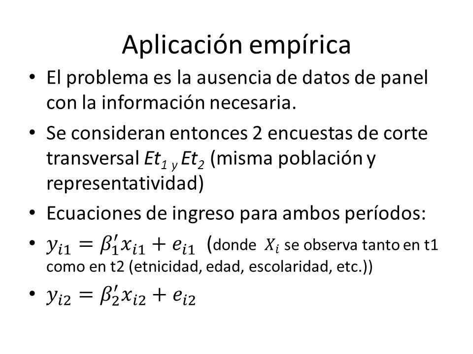 Aplicación empírica El problema es la ausencia de datos de panel con la información necesaria.