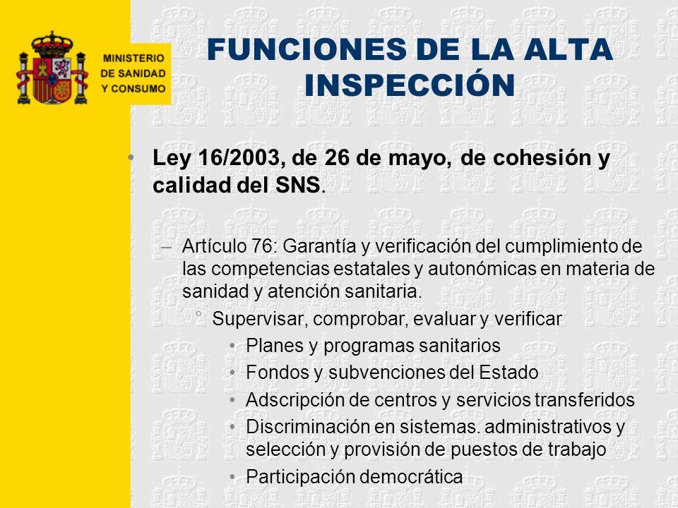 FUNCIONES DE LA ALTA INSPECCIÓN