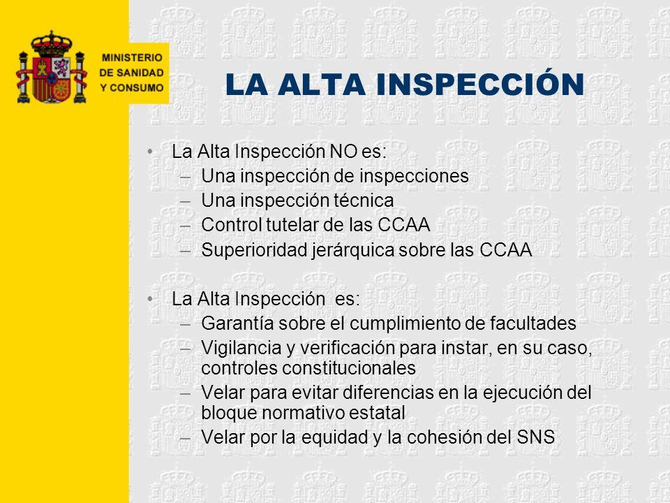 LA ALTA INSPECCIÓN La Alta Inspección NO es: