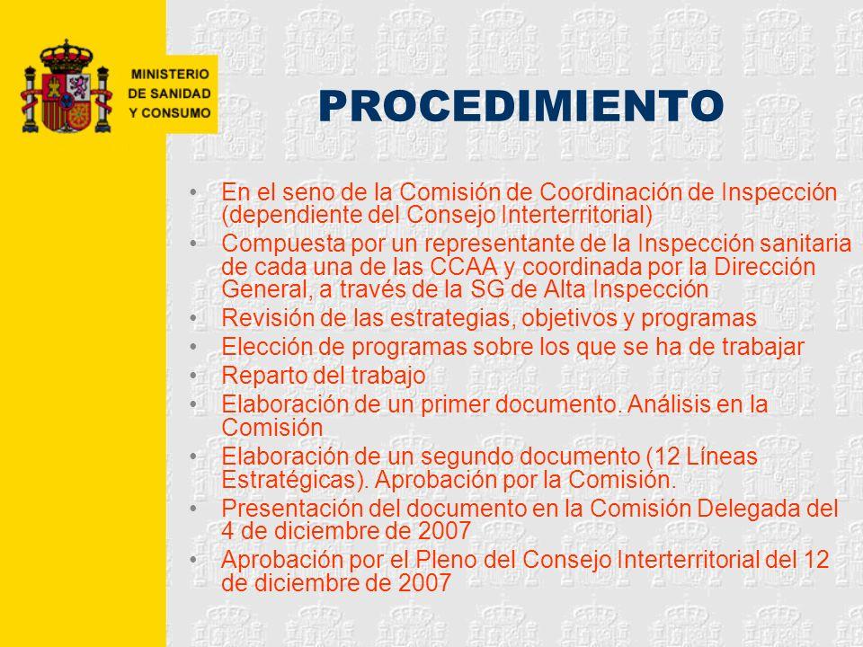 PROCEDIMIENTO En el seno de la Comisión de Coordinación de Inspección (dependiente del Consejo Interterritorial)
