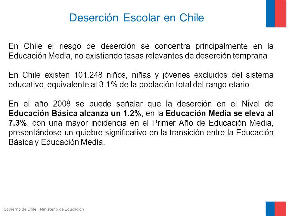 Deserción Escolar en Chile