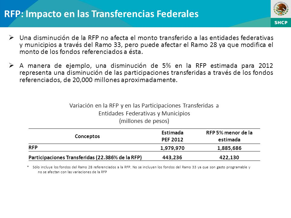RFP 5% menor de la estimada