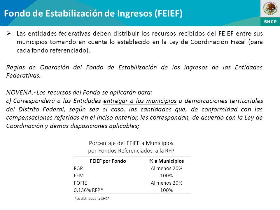Fondo de Estabilización de Ingresos (FEIEF)