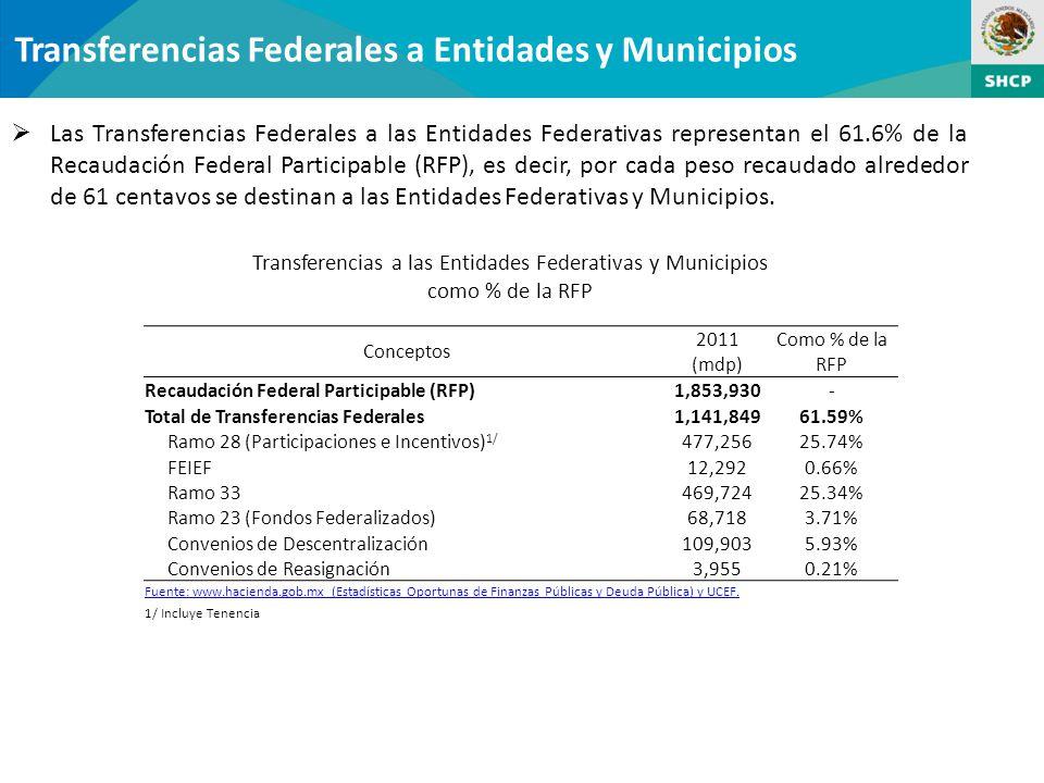 Transferencias a las Entidades Federativas y Municipios