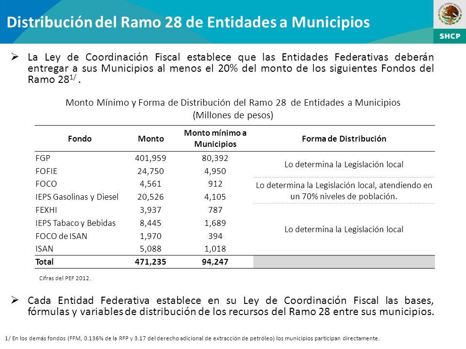 Monto mínimo a Municipios