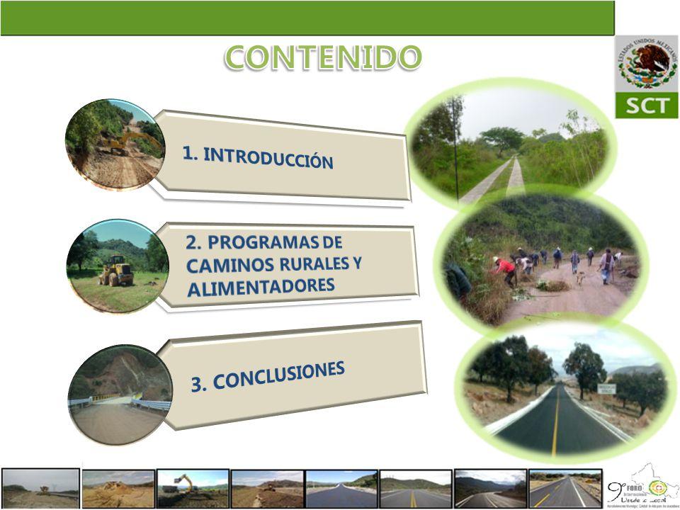 CONTENIDO 1. INTRODUCCIÓN