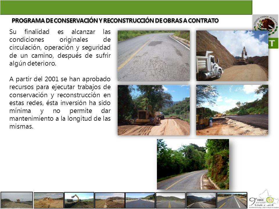 PROGRAMA DE CONSERVACIÓN Y RECONSTRUCCIÓN DE OBRAS A CONTRATO