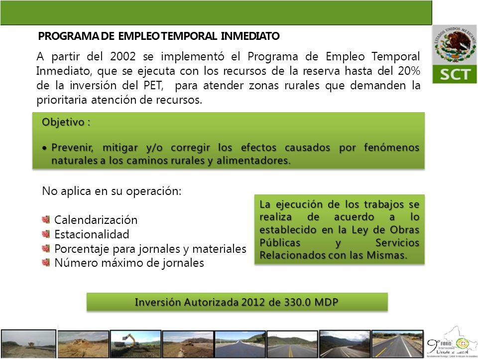 Inversión Autorizada 2012 de 330.0 MDP