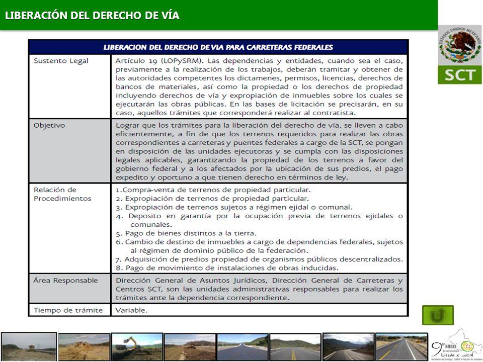 LIBERACIÓN DEL DERECHO DE VÍA