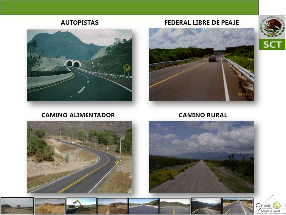 AUTOPISTAS FEDERAL LIBRE DE PEAJE CAMINO ALIMENTADOR CAMINO RURAL