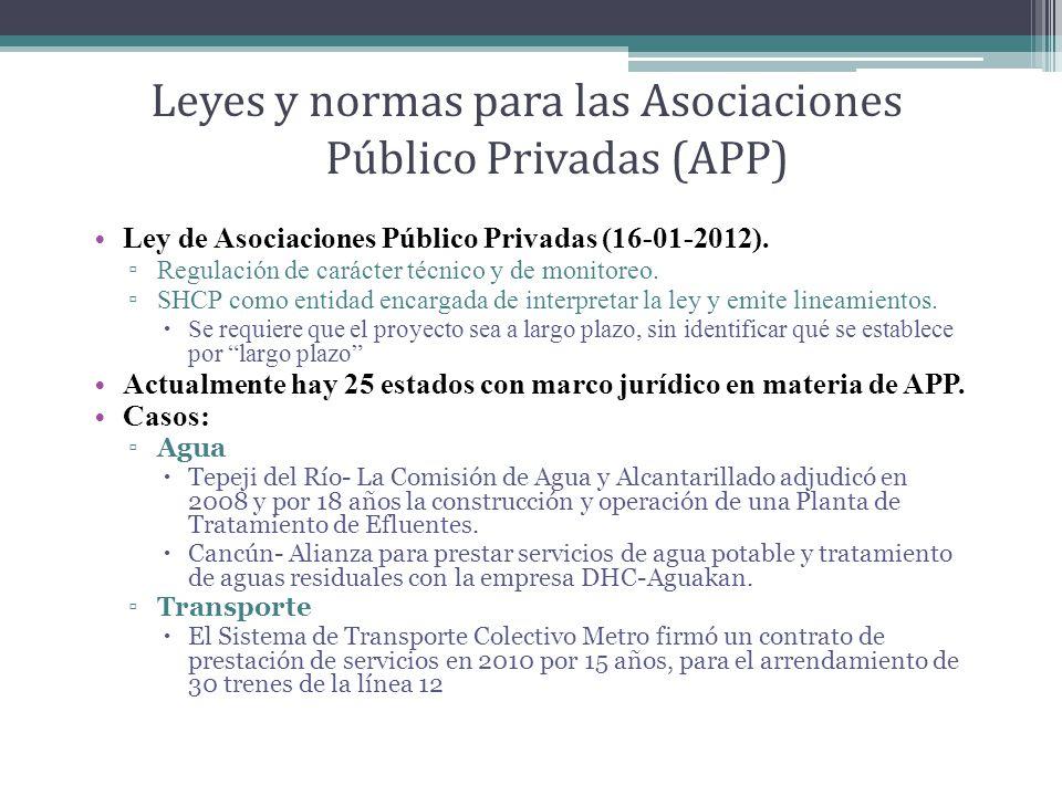 Leyes y normas para las Asociaciones Público Privadas (APP)