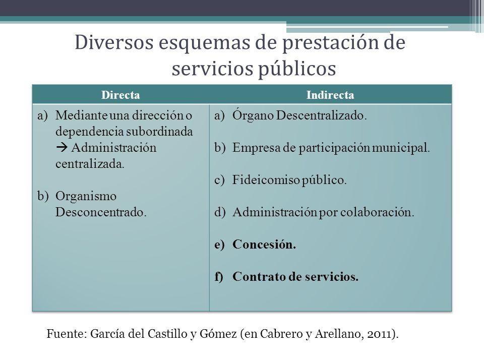 Diversos esquemas de prestación de servicios públicos
