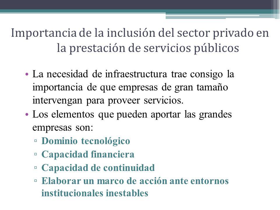 Importancia de la inclusión del sector privado en la prestación de servicios públicos